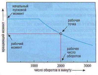 """,""starorushimmash.ru"